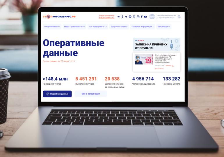 Интернет наводнили мошеннические сайты-двойники портала «Стопкоронавирус»
